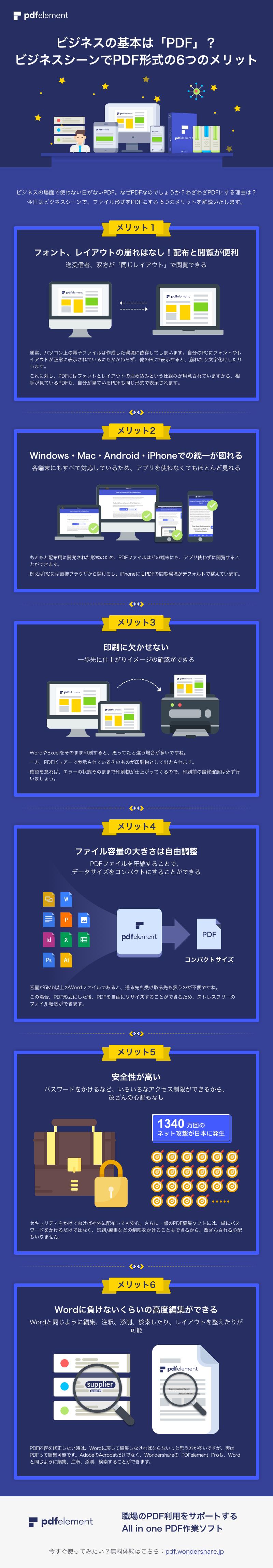 PDFを活用する理由とメリットのインフォグラフィック