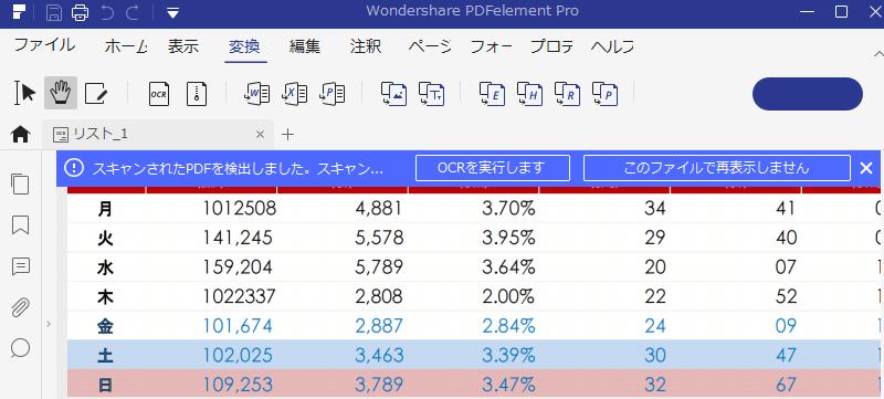 スキャンしたpdfをocrでエクセルに変換