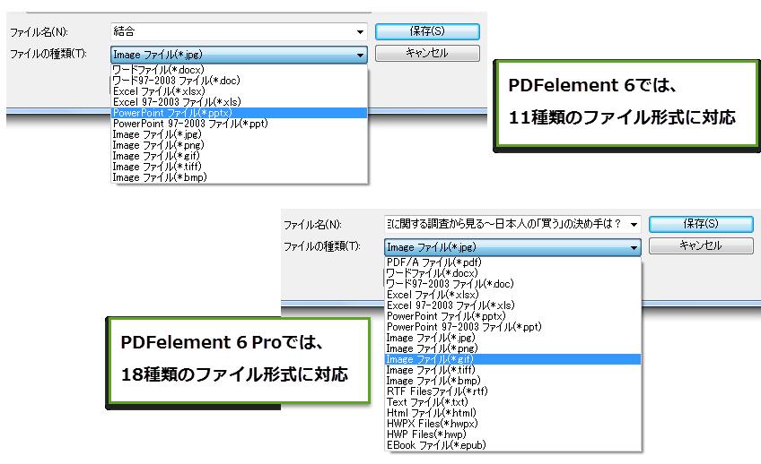 PDFelement 6 Proレビュー